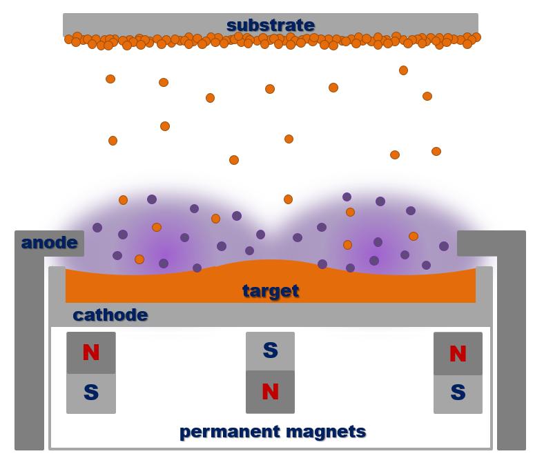Magnetron1.png (127 KB)